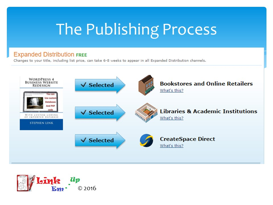 Ebook Authors, Can You Publish Using CreateSpace?